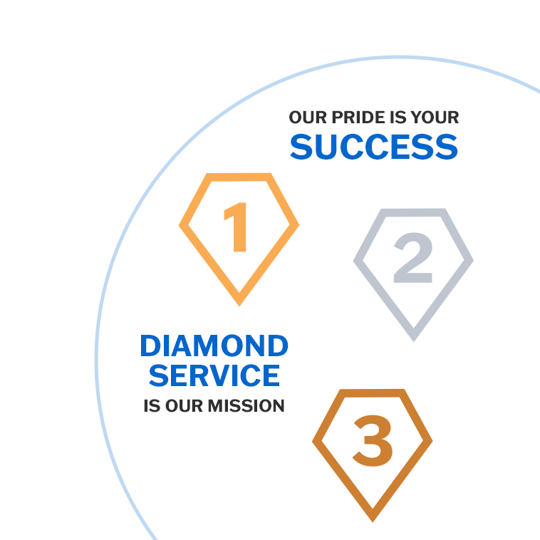 Our pride is your success - Diamond service is our mission
