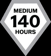 Cultivate Advantage Program - CAP level medium - 140 hrs.